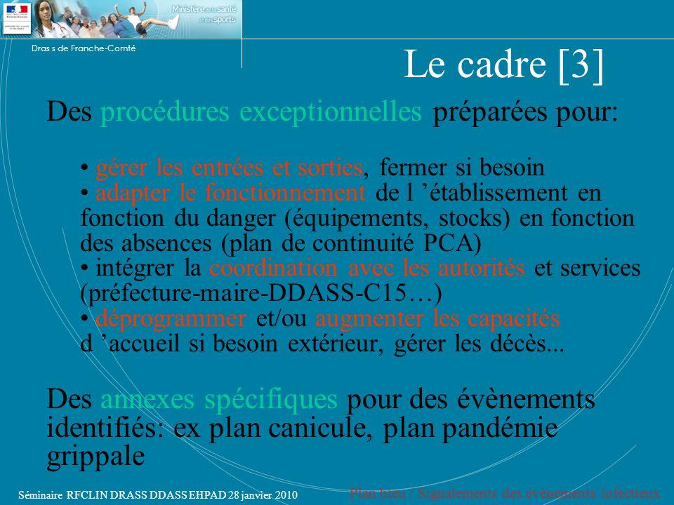 Le cadre [3] Des procédures exceptionnelles préparées pour: